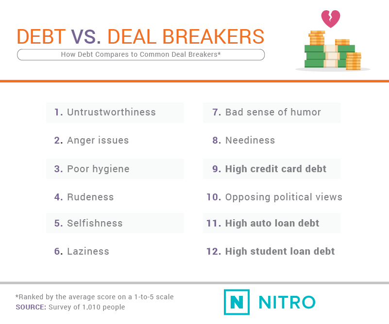 Dating-and-Debt_asset10-NITRO