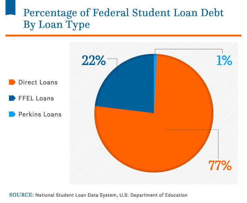 Student Debt Statistics_Asset_10 (1)