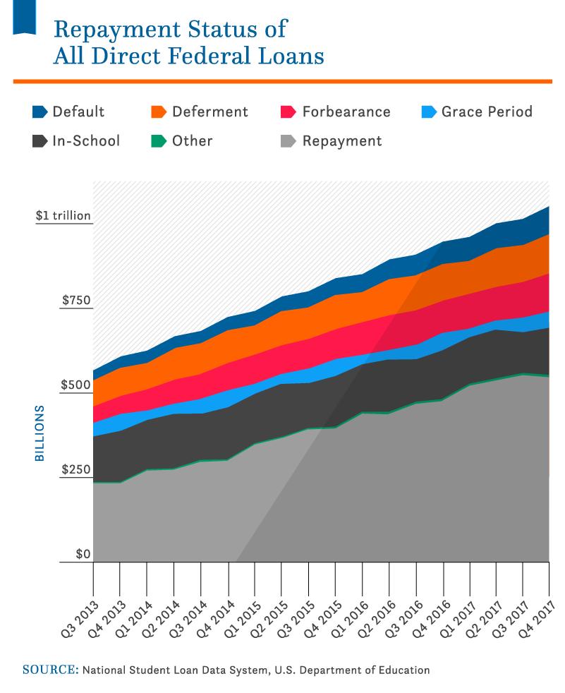Student Debt Statistics_Asset_12 (3)