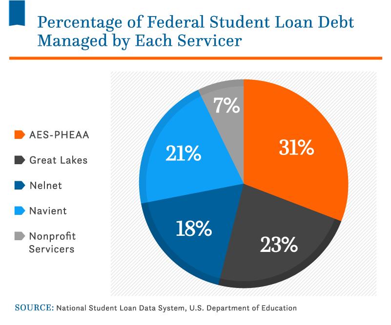 Student Debt Statistics_Asset_13 (1)