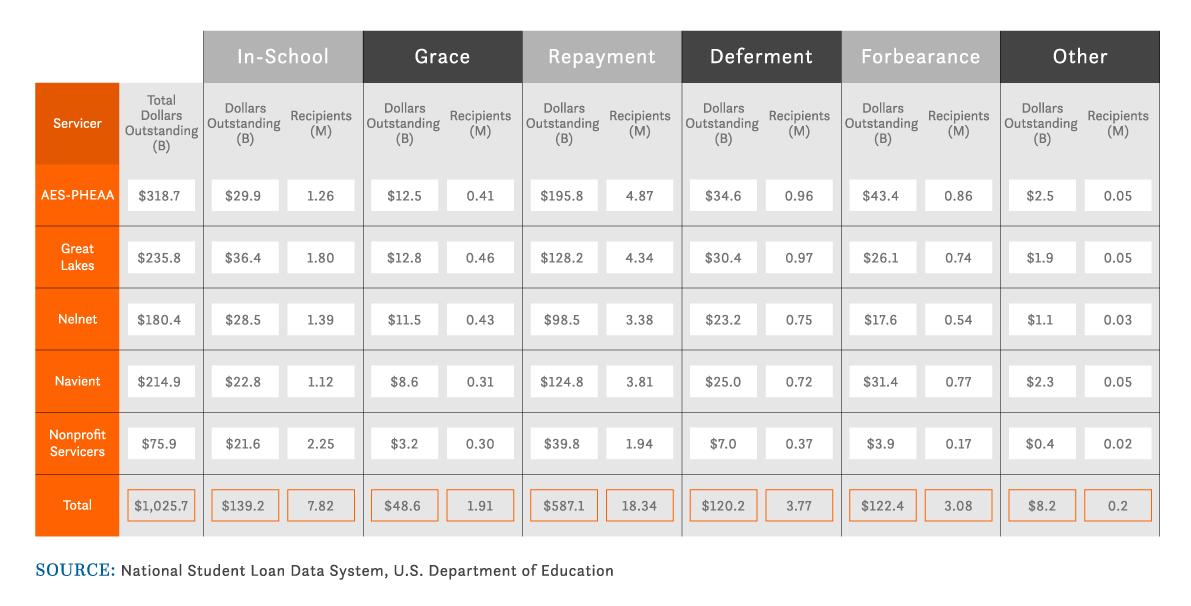 Student Debt Statistics_Asset_14 (2)