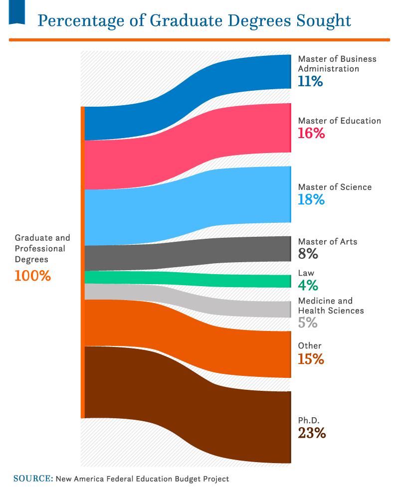Student Debt Statistics_Asset_17 (1)