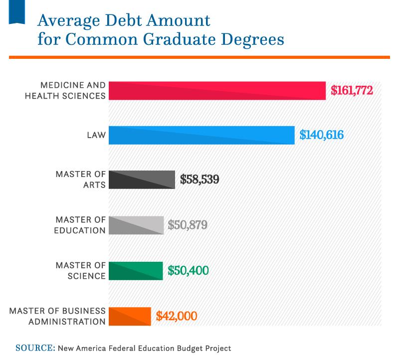 Student Debt Statistics_Asset_18 (2)