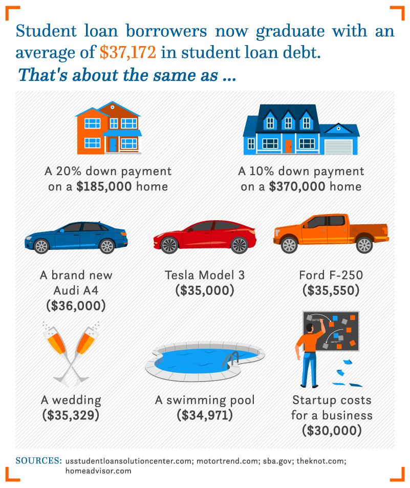 Student Debt Statistics_Asset_5 (2)