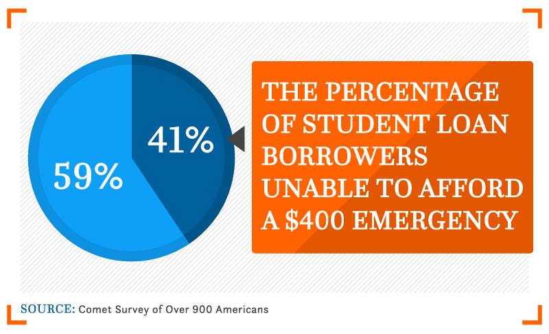 Student Debt Statistics_Asset_7 (2)