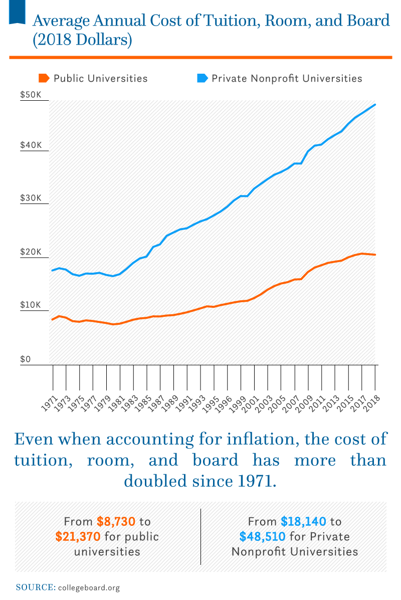 Student-Debt-Statistics_Asset_3 (1)