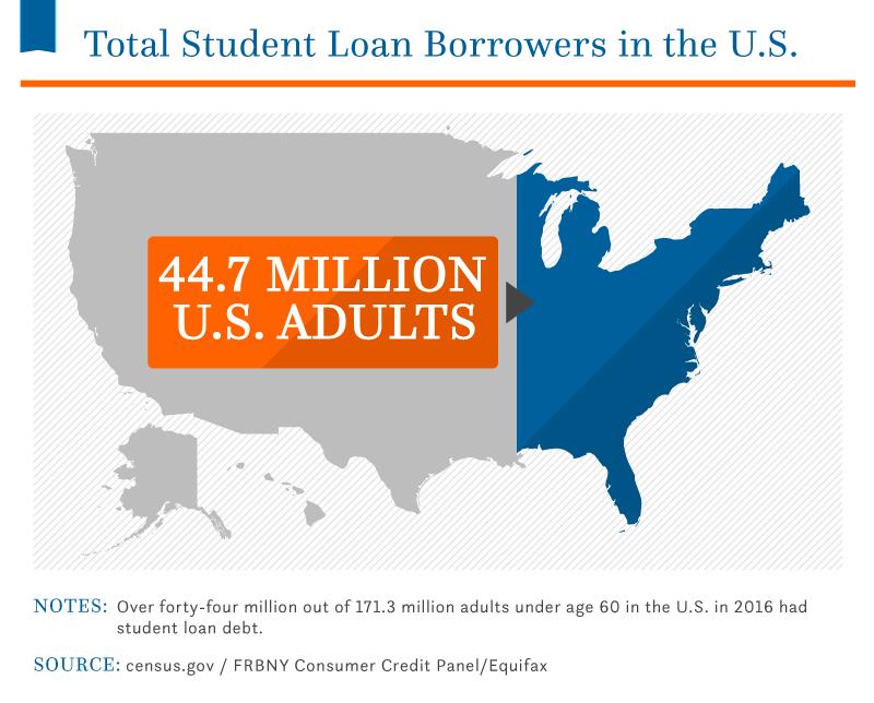 Student-Debt-Statistics_Asset_4