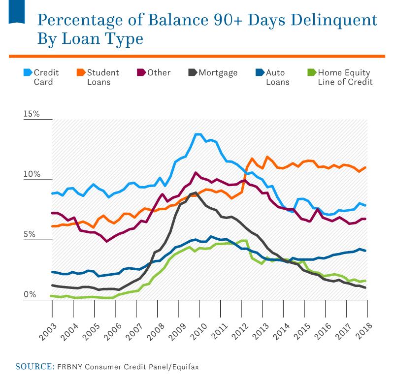 Student-Debt-Statistics_Asset_8