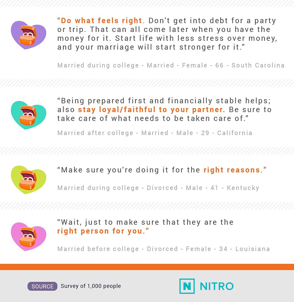 marriage-advice-quotes-NITRO