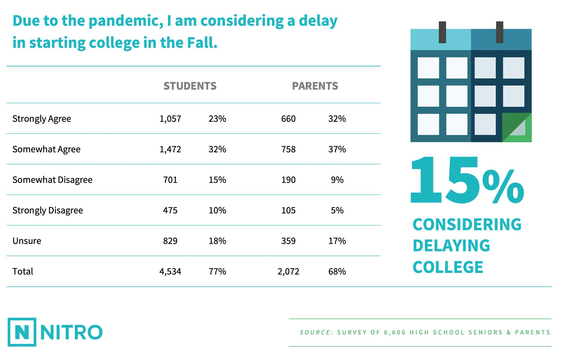Considering_delay-2